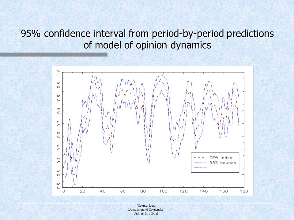 ____________________________________________________________________________________________________________________________________________________________ Thomas Lux Department of Economics University of Kiel 95% confidence interval from period-by-period predictions of model of opinion dynamics