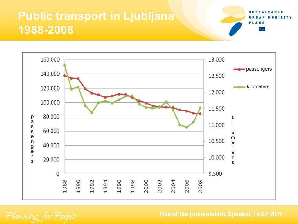 Title of the presentation, Speaker, 14.02.2011 Public transport in Ljubljana 1988-2008