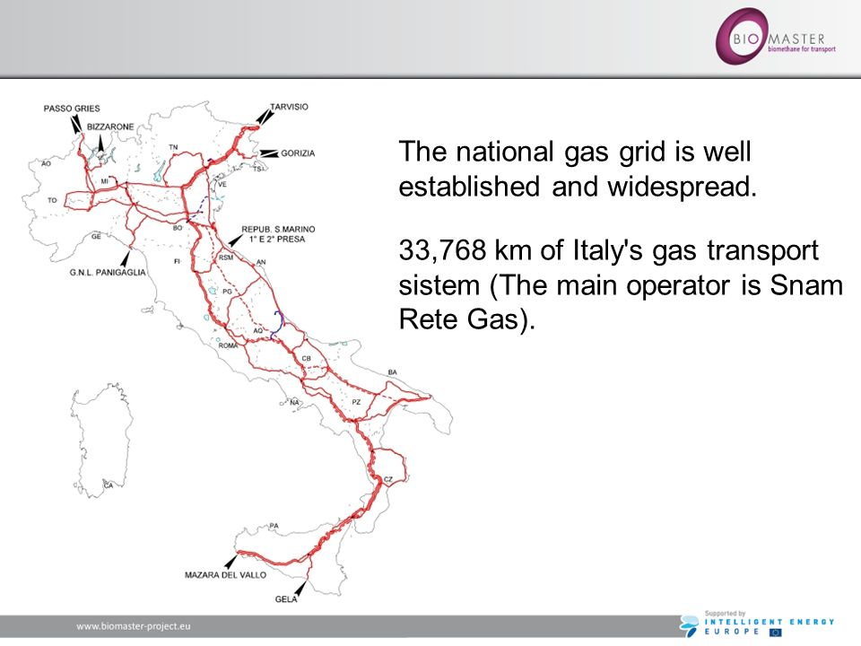 The national gas grid is well established and widespread. 33,768 km of Italy's gas transport sistem (The main operator is Snam Rete Gas).