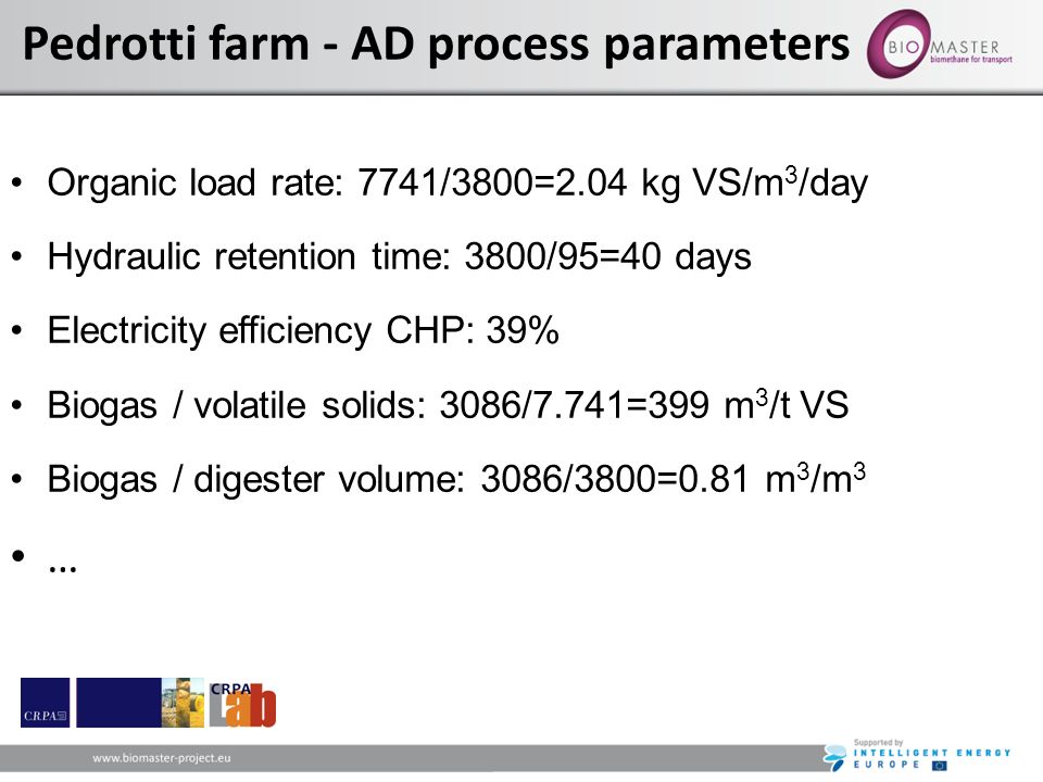 Pedrotti farm - AD process parameters Organic load rate: 7741/3800=2.04 kg VS/m 3 /day Hydraulic retention time: 3800/95=40 days Electricity efficienc
