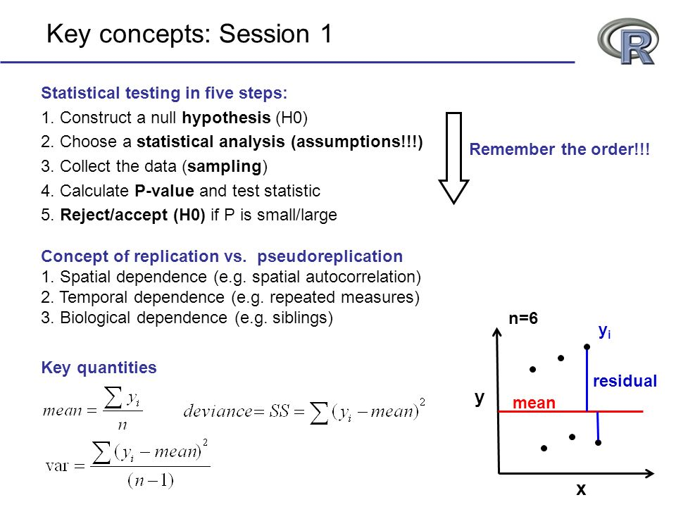 Statistical testing in five steps: 1. Construct a null hypothesis (H0) 2.