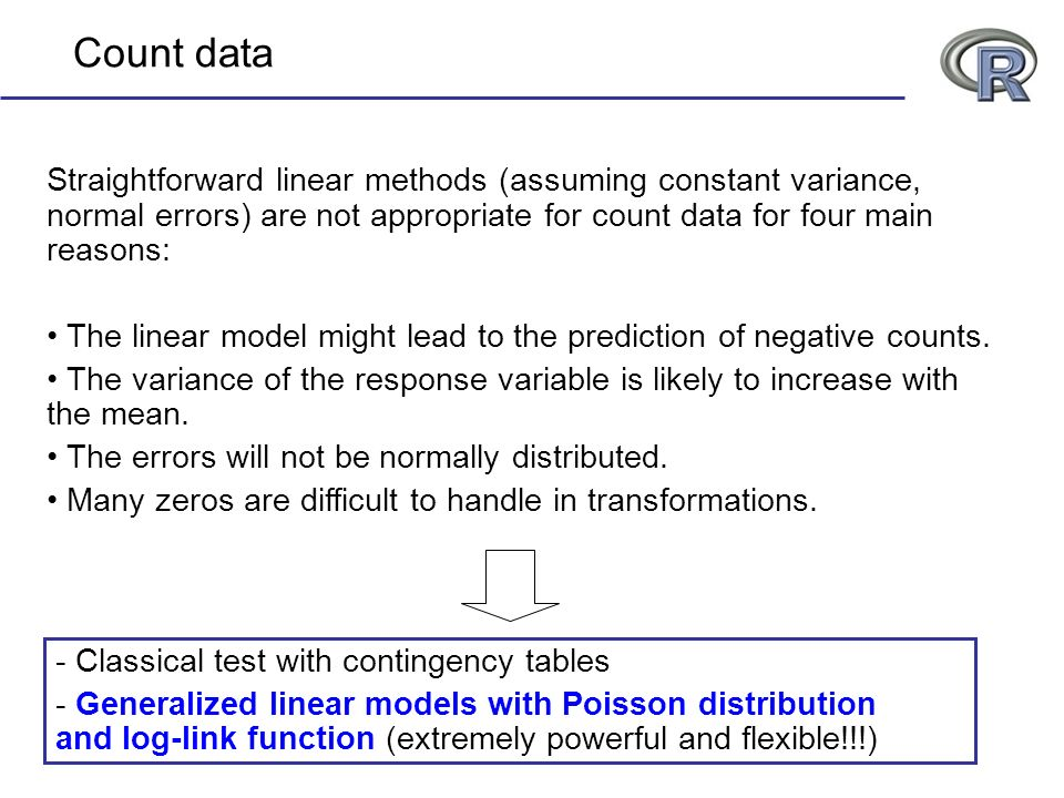 Straightforward linear methods (assuming constant variance, normal errors) are not appropriate for count data for four main reasons: The linear model might lead to the prediction of negative counts.