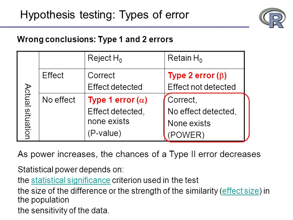 Hypothesis testing: Types of error Wrong conclusions: Type 1 and 2 errors Actual situation Reject H 0 Retain H 0 EffectCorrect Effect detected Type 2 error ( ) Effect not detected No effect Type 1 error ( ) Effect detected, none exists (P-value) Correct, No effect detected, None exists (POWER) As power increases, the chances of a Type II error decreases Statistical power depends on: the statistical significance criterion used in the teststatistical significance the size of the difference or the strength of the similarity (effect size) in the populationeffect size the sensitivity of the data.