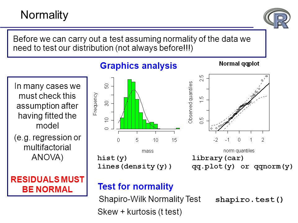 Normality Before we can carry out a test assuming normality of the data we need to test our distribution (not always before!!!) Graphics analysis Shapiro-Wilk Normality Test shapiro.test() Test for normality In many cases we must check this assumption after having fitted the model (e.g.