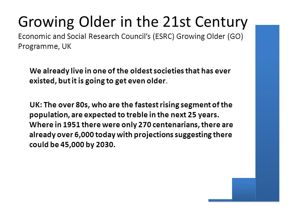 Growing Older in the 21st Century Economic and Social Research Councils (ESRC) Growing Older (GO) Programme, UK We already live in one of the oldest societies that has ever existed, but it is going to get even older.