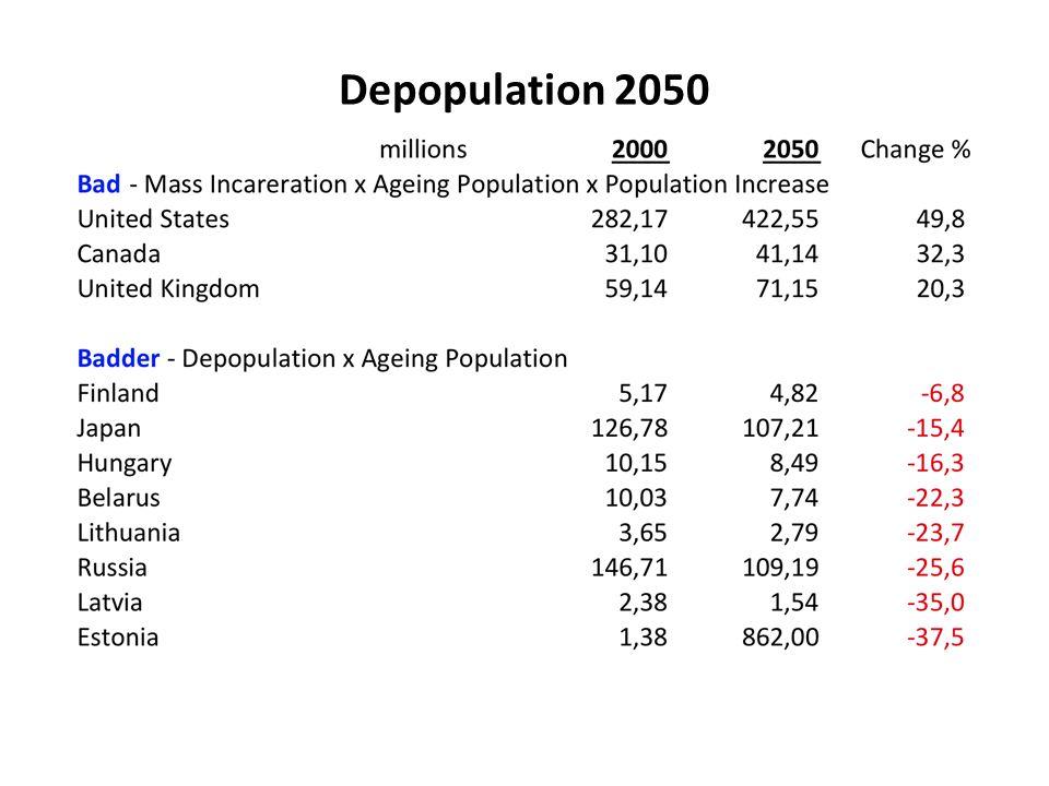 Depopulation 2050