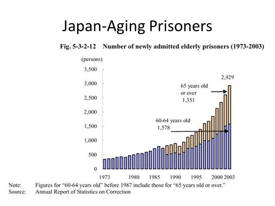 Japan-Aging Prisoners