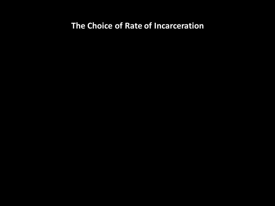 The Choice of Rate of Incarceration