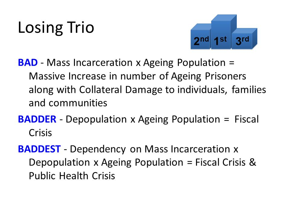 Losing Trio BAD - Mass Incarceration x Ageing Population = Massive Increase in number of Ageing Prisoners along with Collateral Damage to individuals, families and communities BADDER - Depopulation x Ageing Population = Fiscal Crisis BADDEST - Dependency on Mass Incarceration x Depopulation x Ageing Population = Fiscal Crisis & Public Health Crisis 1 st 3 rd 2 nd