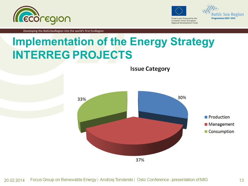 Implementation of the Energy Strategy INTERREG PROJECTS Central Europe Renewable Energies for Zero Emission Transport In Europe Green Urban Transport