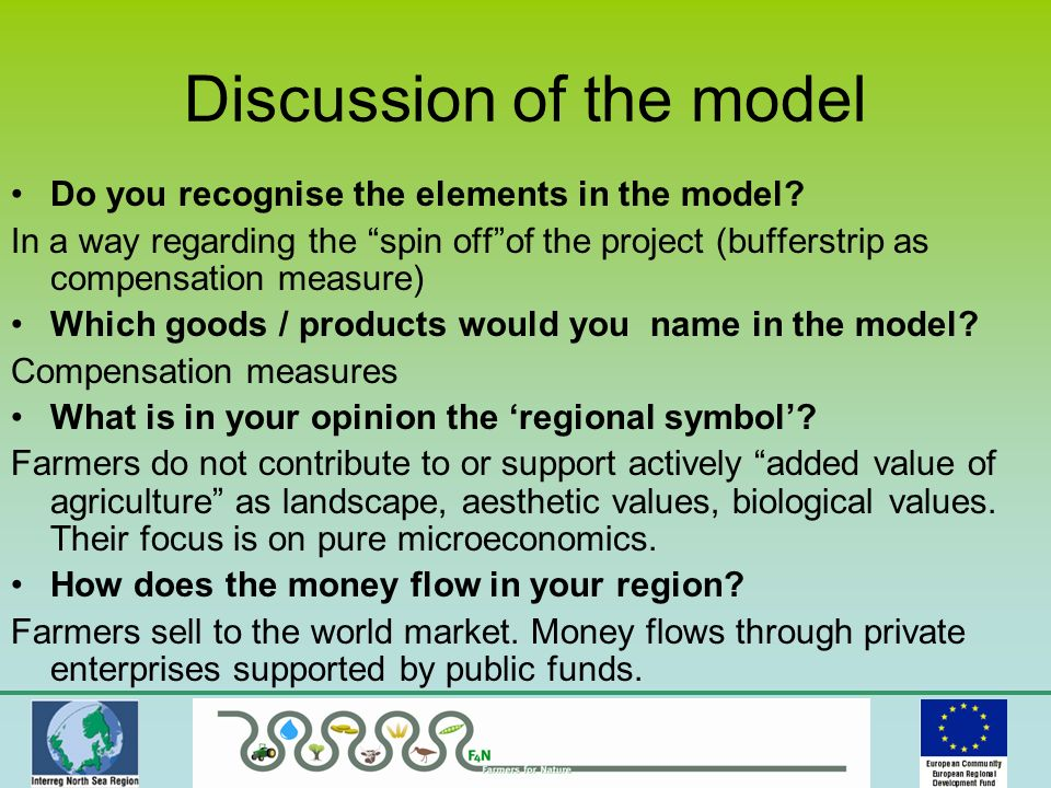 Do you recognise the elements in the model.