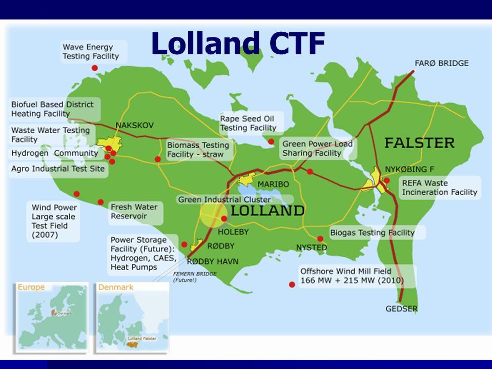 Lolland CTF
