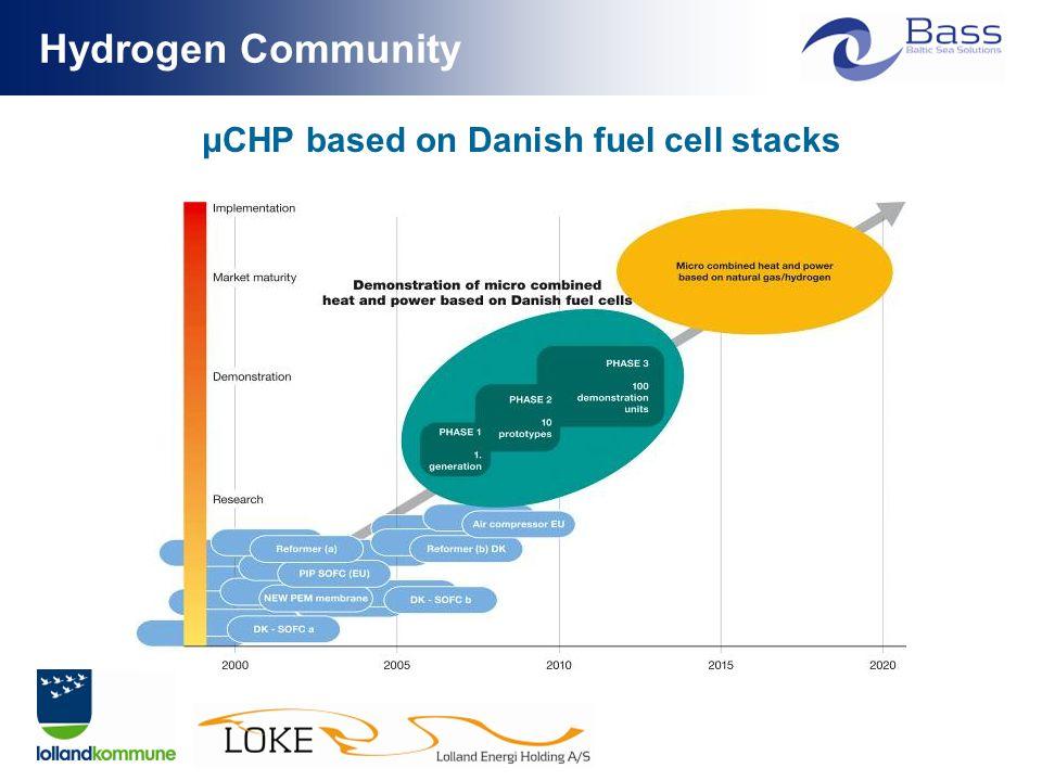 μCHP based on Danish fuel cell stacks Hydrogen Community