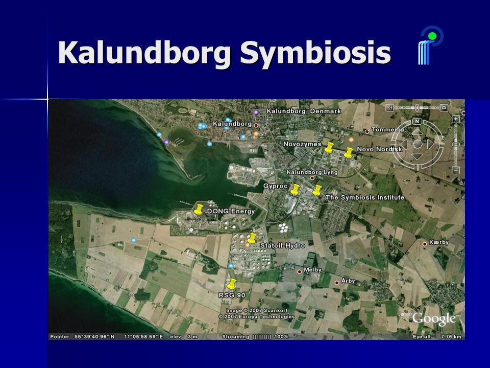 Kalundborg Symbiosis