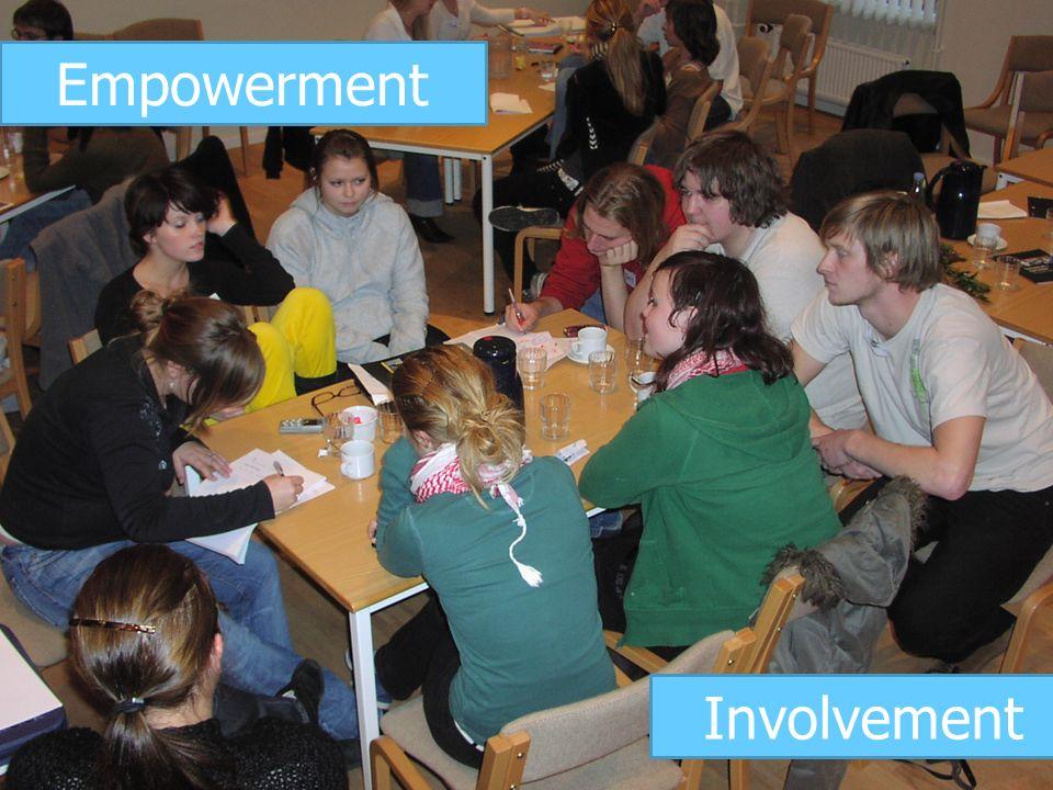 Empowerment Involvement