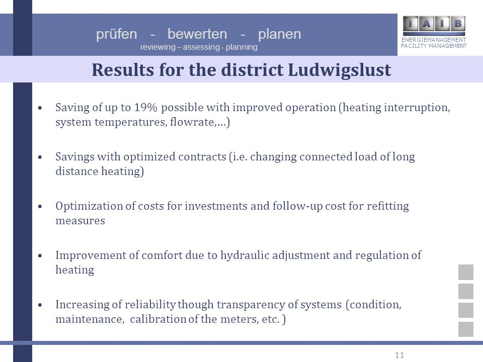 ENERGIEMANAGEMENT FACILITY MANAGEMENT prüfen - bewerten - planen reviewing – assessing - planning 11 Results for the district Ludwigslust Saving of up