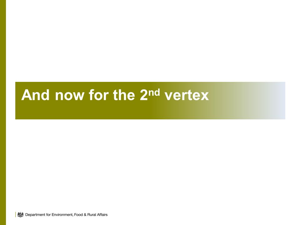 And now for the 2 nd vertex