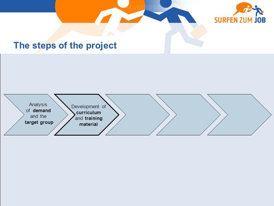 Link to Surfing to the Job in the ePractice Database: http://www.epractice.eu/en/cases/surfingtothejob
