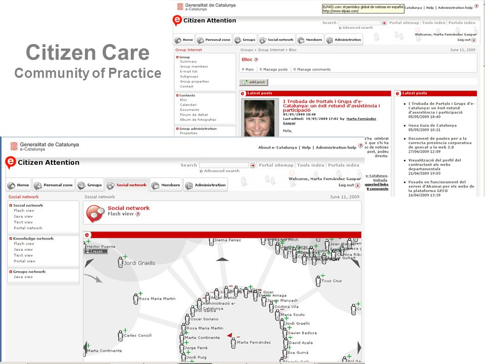Citizen Care Community of Practice