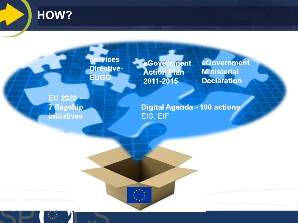 HOW? Digital Agenda - 100 actions EIS, EIF EU 2020 - 7 flagship initiatives eGovernment Ministerial Declaration eGovernment Action Plan 2011-2015 Serv