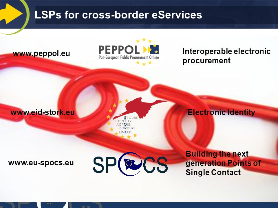LSPs for cross-border eServices www.peppol.eu www.eid-stork.eu www.eu-spocs.eu Interoperable electronic procurement Electronic Identity Building the next generation Points of Single Contact