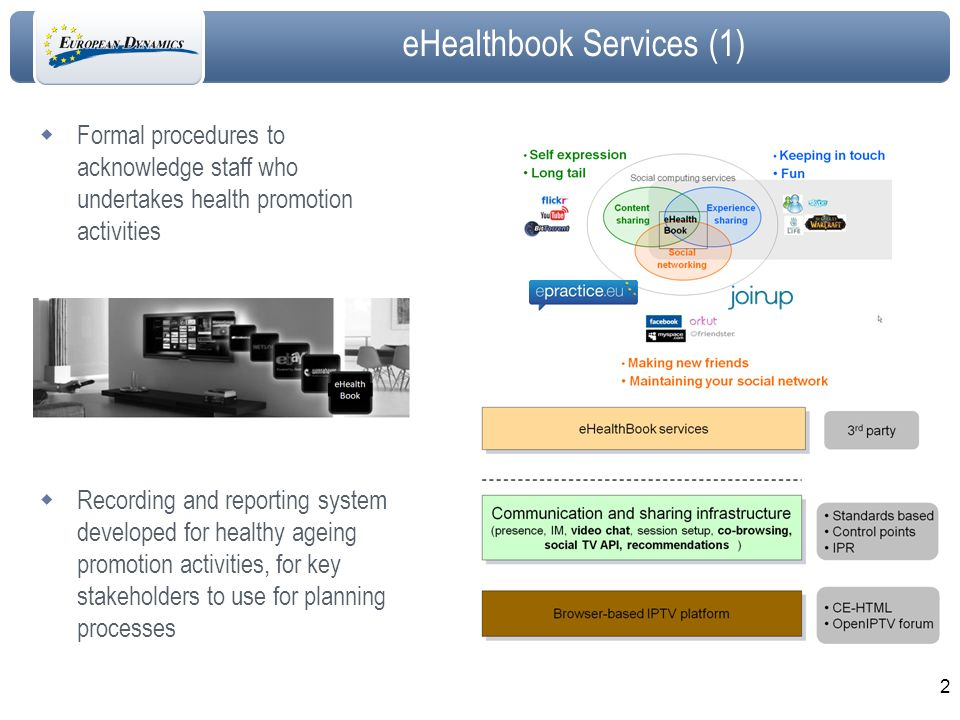 3 Chosen models and/or support strategies will be piloted in local areas Review ways to link health promotion skills development and program delivery models with practice opportunities Webinars for managers on skills in managing change in relation to health promotion infrastructure for community health eHealthbook Services (2)