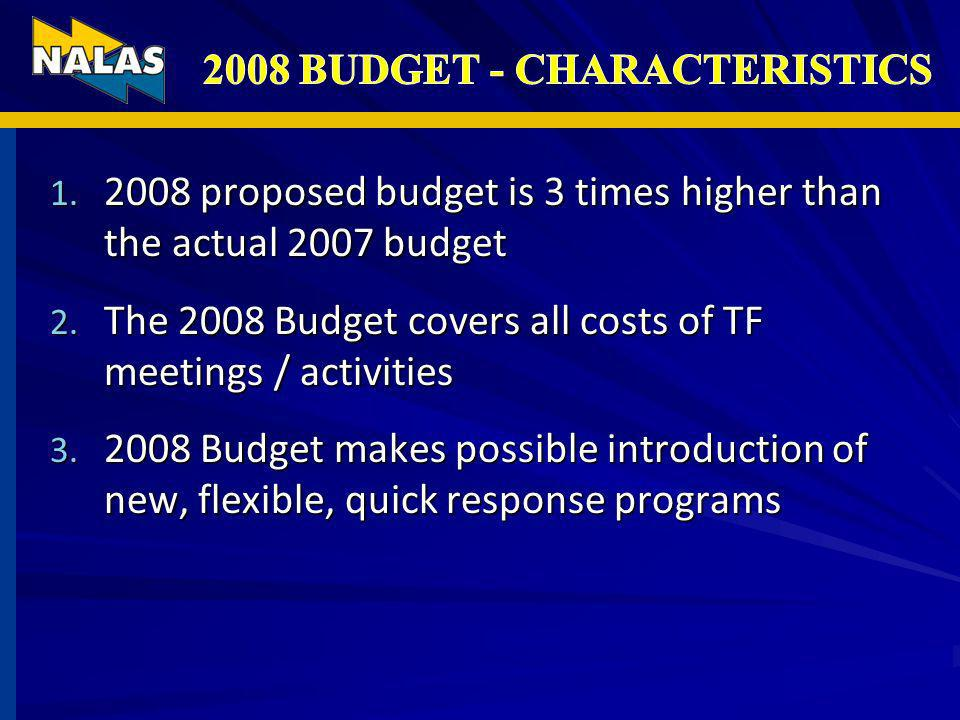 1. 2008 proposed budget is 3 times higher than the actual 2007 budget 2.