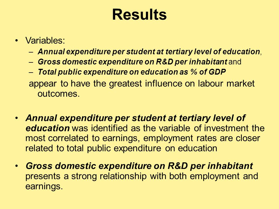 Results Variables: –Annual expenditure per student at tertiary level of education, –Gross domestic expenditure on R&D per inhabitant and –Total public