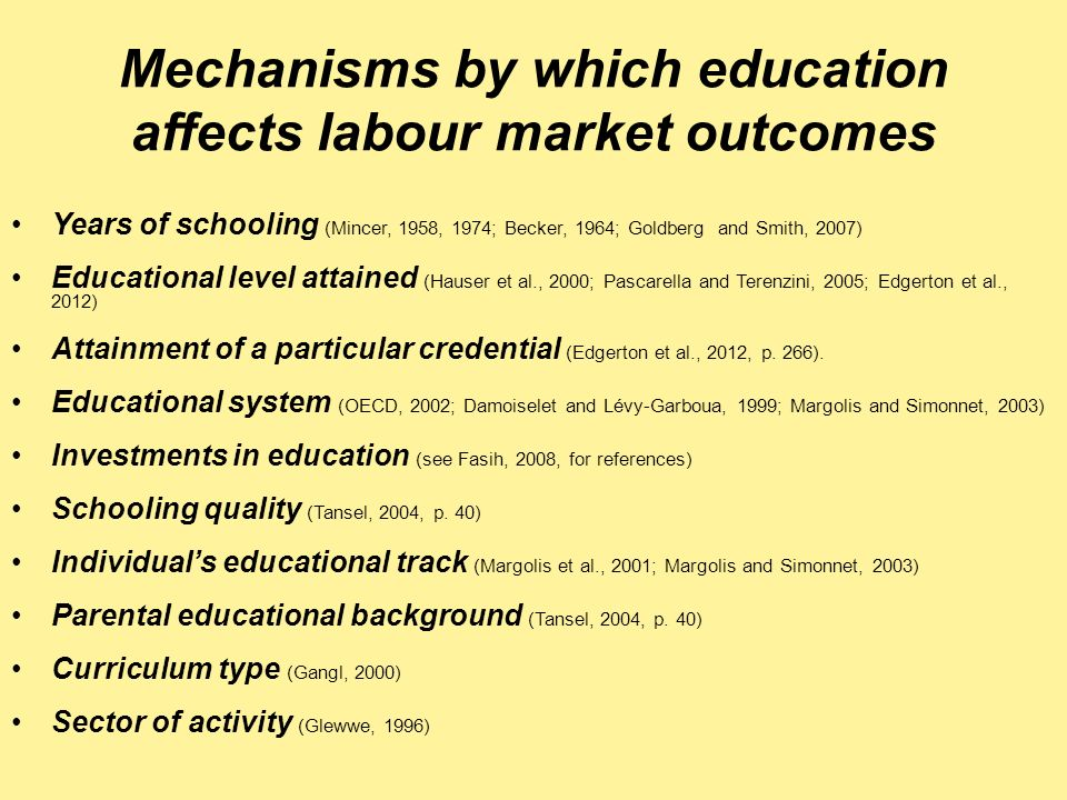 Mechanisms by which education affects labour market outcomes Years of schooling (Mincer, 1958, 1974; Becker, 1964; Goldberg and Smith, 2007) Education