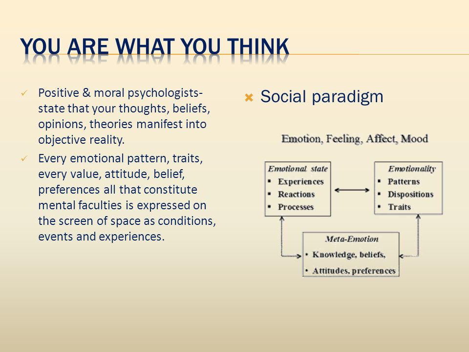 Positive & moral psychologists- state that your thoughts, beliefs, opinions, theories manifest into objective reality. Every emotional pattern, traits
