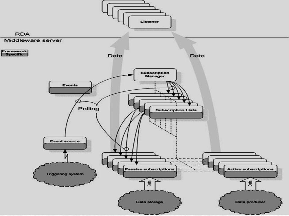 CMW server framework