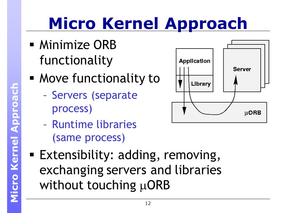 12 Micro Kernel Approach Minimize ORB functionality Move functionality to –Servers (separate process) –Runtime libraries (same process) Extensibility: adding, removing, exchanging servers and libraries without touching ORB Micro Kernel Approach