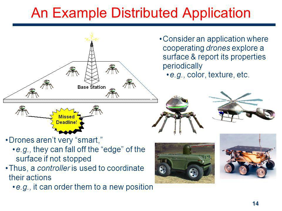14 An Example Distributed Application Consider an application where cooperating drones explore a surface & report its properties periodically e.g., color, texture, etc.