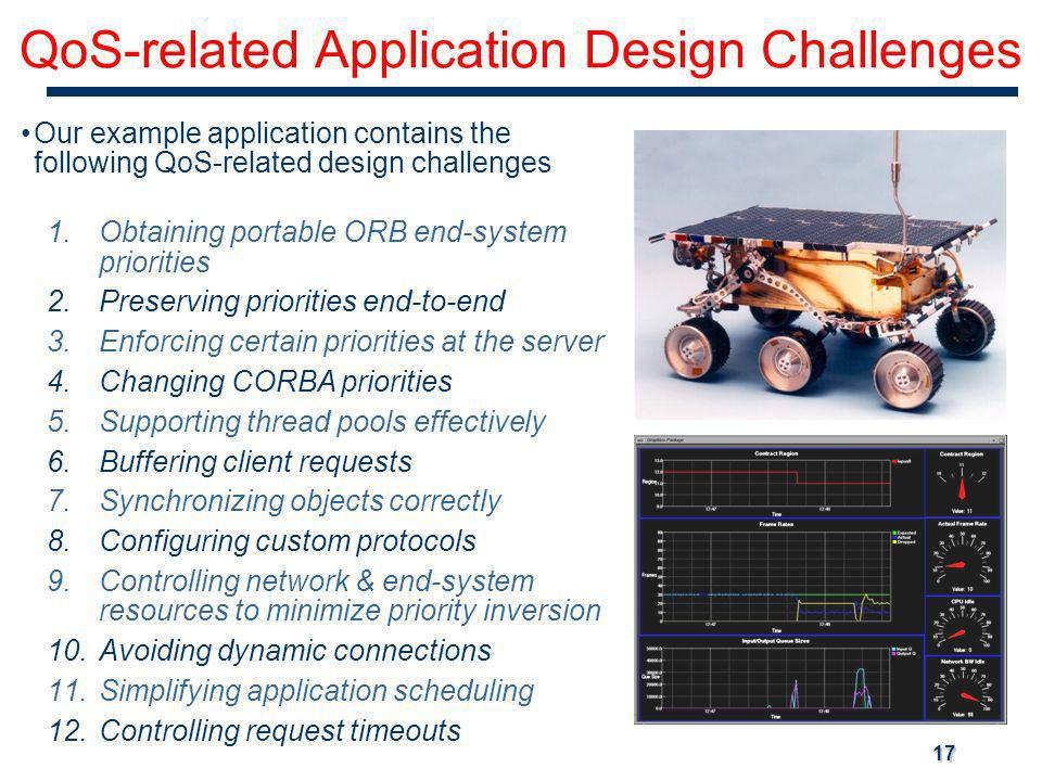 17 QoS-related Application Design Challenges Our example application contains the following QoS-related design challenges 1.Obtaining portable ORB end-system priorities 2.Preserving priorities end-to-end 3.Enforcing certain priorities at the server 4.Changing CORBA priorities 5.Supporting thread pools effectively 6.Buffering client requests 7.Synchronizing objects correctly 8.Configuring custom protocols 9.Controlling network & end-system resources to minimize priority inversion 10.Avoiding dynamic connections 11.Simplifying application scheduling 12.Controlling request timeouts