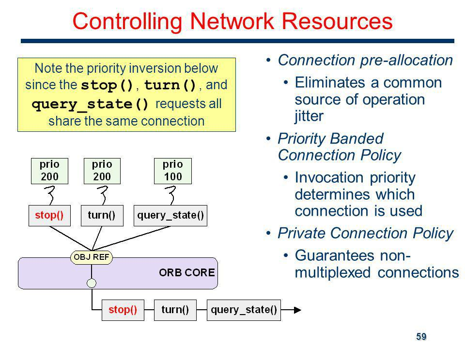 59 Controlling Network Resources Connection pre-allocation Eliminates a common source of operation jitter Priority Banded Connection Policy Invocation priority determines which connection is used Private Connection Policy Guarantees non- multiplexed connections Note the priority inversion below since the stop(), turn(), and query_state() requests all share the same connection