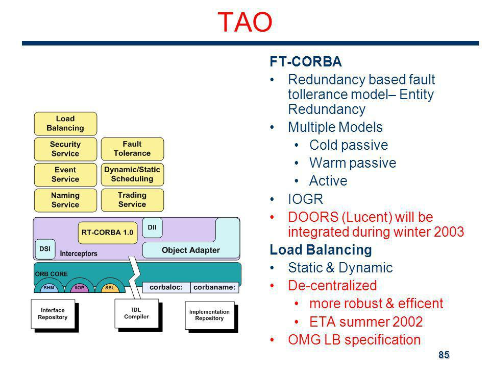 85 TAO FT-CORBA Redundancy based fault tollerance model– Entity Redundancy Multiple Models Cold passive Warm passive Active IOGR DOORS (Lucent) will be integrated during winter 2003 Load Balancing Static & Dynamic De-centralized more robust & efficent ETA summer 2002 OMG LB specification