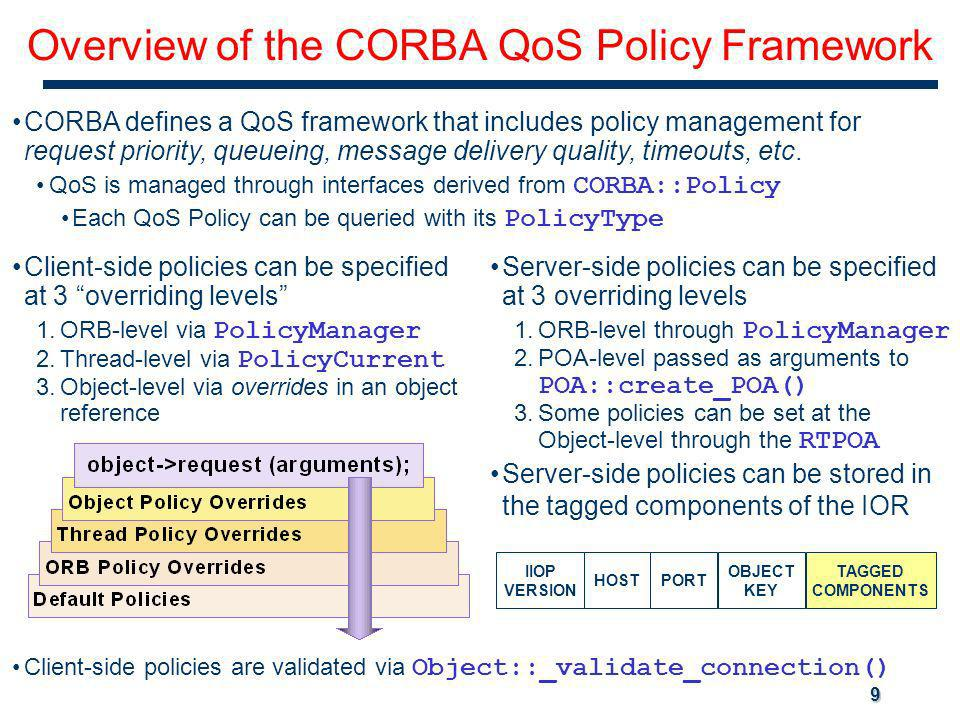 9 Overview of the CORBA QoS Policy Framework CORBA defines a QoS framework that includes policy management for request priority, queueing, message delivery quality, timeouts, etc.