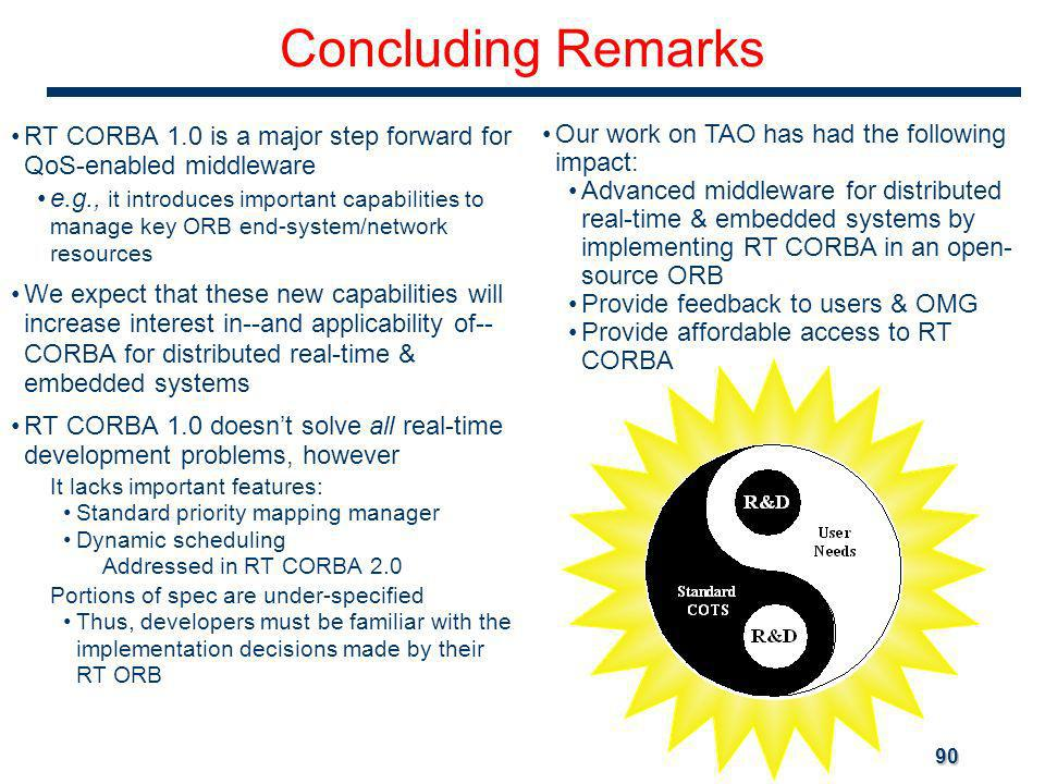 90 Concluding Remarks RT CORBA 1.0 is a major step forward for QoS-enabled middleware e.g., it introduces important capabilities to manage key ORB end-system/network resources We expect that these new capabilities will increase interest in--and applicability of-- CORBA for distributed real-time & embedded systems RT CORBA 1.0 doesnt solve all real-time development problems, however It lacks important features: Standard priority mapping manager Dynamic scheduling Addressed in RT CORBA 2.0 Portions of spec are under-specified Thus, developers must be familiar with the implementation decisions made by their RT ORB Our work on TAO has had the following impact: Advanced middleware for distributed real-time & embedded systems by implementing RT CORBA in an open- source ORB Provide feedback to users & OMG Provide affordable access to RT CORBA