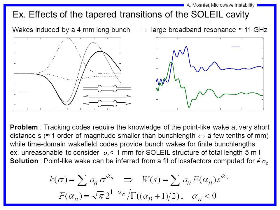 A.Mosnier, Microwave instability Ex.