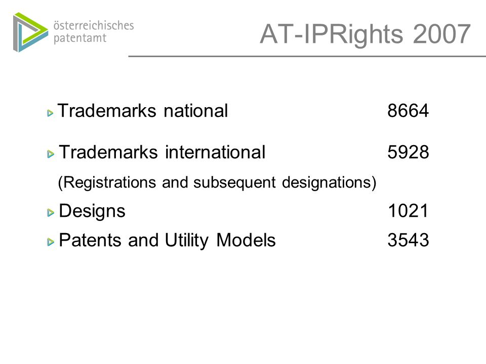 AT-IPRights 2007 Trademarks national 8664 Trademarks international 5928 (Registrations and subsequent designations) Designs 1021 Patents and Utility Models 3543