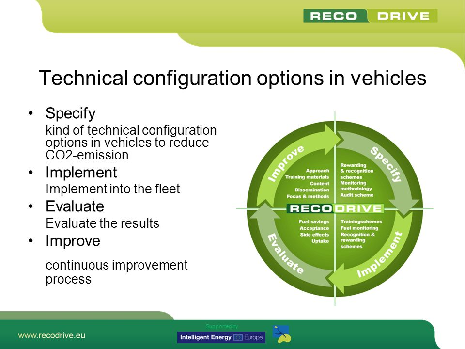 Supported by Technical configuration options in vehicles Specify kind of technical configuration options in vehicles to reduce CO2-emission Implement Implement into the fleet Evaluate Evaluate the results Improve continuous improvement process