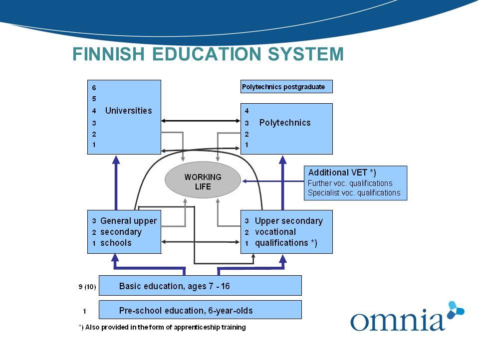 FINNISH EDUCATION SYSTEM