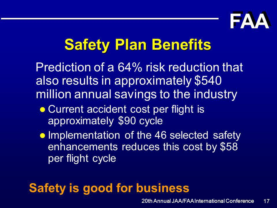 20th Annual JAA/FAA International Conference FAA 17 Safety Plan Benefits Prediction of a 64% risk reduction that also results in approximately $540 mi