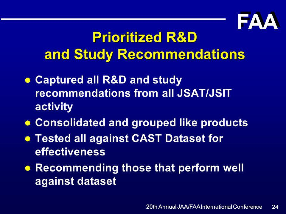 20th Annual JAA/FAA International Conference FAA 24 Prioritized R&D and Study Recommendations l Captured all R&D and study recommendations from all JS