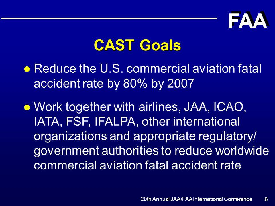 20th Annual JAA/FAA International Conference FAA 17 Safety Plan Benefits Prediction of a 64% risk reduction that also results in approximately $540 million annual savings to the industry l Current accident cost per flight is approximately $90 cycle l Implementation of the 46 selected safety enhancements reduces this cost by $58 per flight cycle Safety is good for business