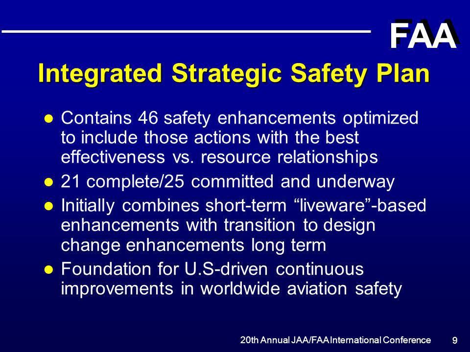 20th Annual JAA/FAA International Conference FAA 20 Safety Metrics l Purpose: Measure to determine if program is resulting in desired risk reduction.