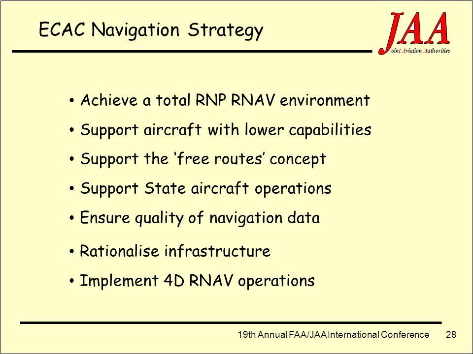 19th Annual FAA/JAA International Conference ointAviationAuthorities 27 Navigation ECAC Navigation Strategy Database Assurance
