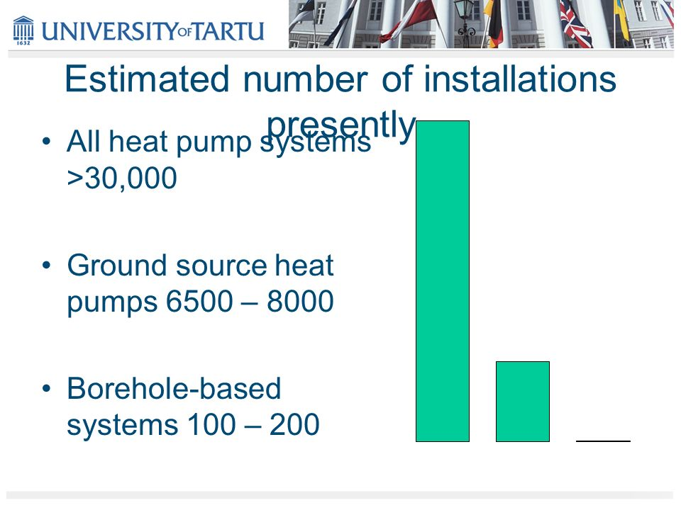 Estimated number of installations presently All heat pump systems >30,000 Ground source heat pumps 6500 – 8000 Borehole-based systems 100 – 200