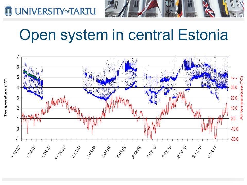 Open system in central Estonia