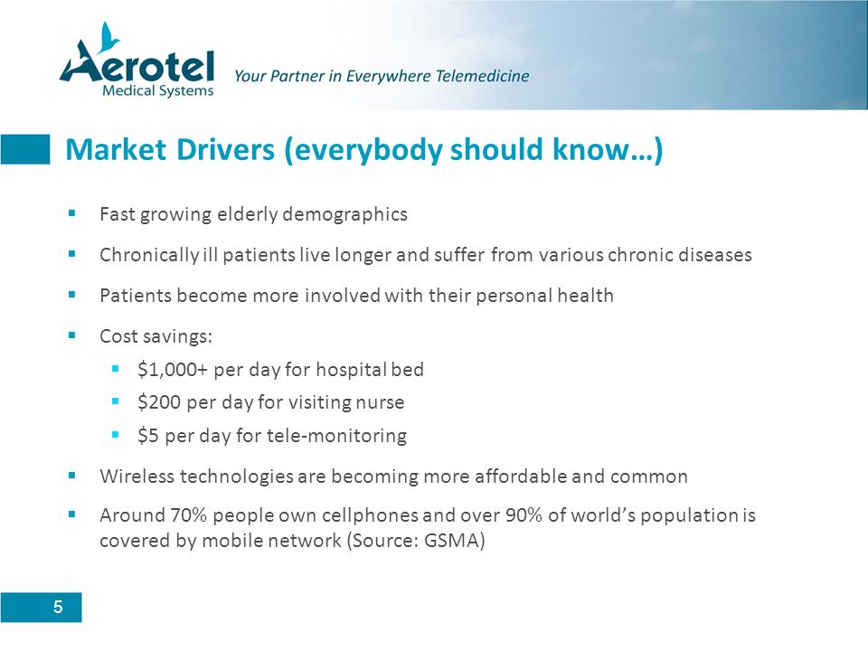 5 Market Drivers (everybody should know…) Fast growing elderly demographics Chronically ill patients live longer and suffer from various chronic disea